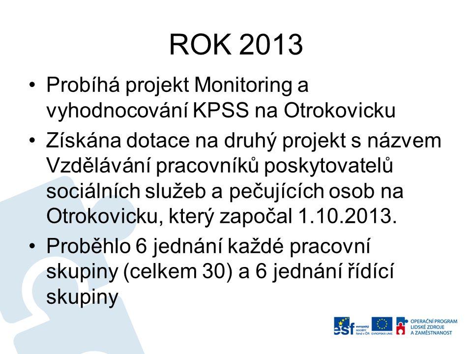 ROK 2013 Probíhá projekt Monitoring a vyhodnocování KPSS na Otrokovicku Získána dotace na druhý projekt s názvem Vzdělávání pracovníků poskytovatelů sociálních služeb a pečujících osob na Otrokovicku, který započal 1.10.2013.