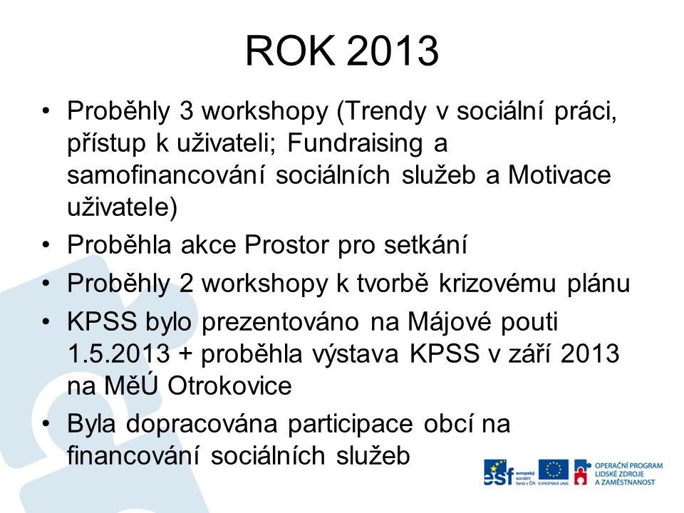 ROK 2013 Proběhly 3 workshopy (Trendy v sociální práci, přístup k uživateli; Fundraising a samofinancování sociálních služeb a Motivace uživatele) Proběhla akce Prostor pro setkání Proběhly 2 workshopy k tvorbě krizovému plánu KPSS bylo prezentováno na Májové pouti 1.5.2013 + proběhla výstava KPSS v září 2013 na MěÚ Otrokovice Byla dopracována participace obcí na financování sociálních služeb
