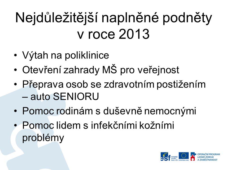 Nejdůležitější naplněné podněty v roce 2013 Výtah na poliklinice Otevření zahrady MŠ pro veřejnost Přeprava osob se zdravotním postižením – auto SENIORU Pomoc rodinám s duševně nemocnými Pomoc lidem s infekčními kožními problémy