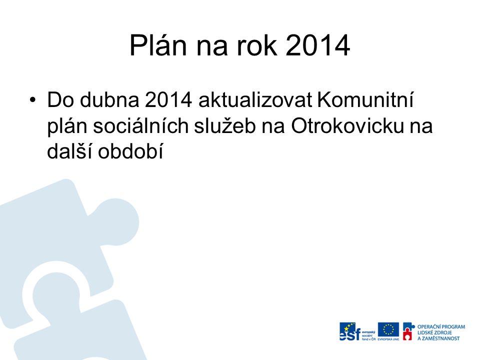 Do dubna 2014 aktualizovat Komunitní plán sociálních služeb na Otrokovicku na další období Plán na rok 2014