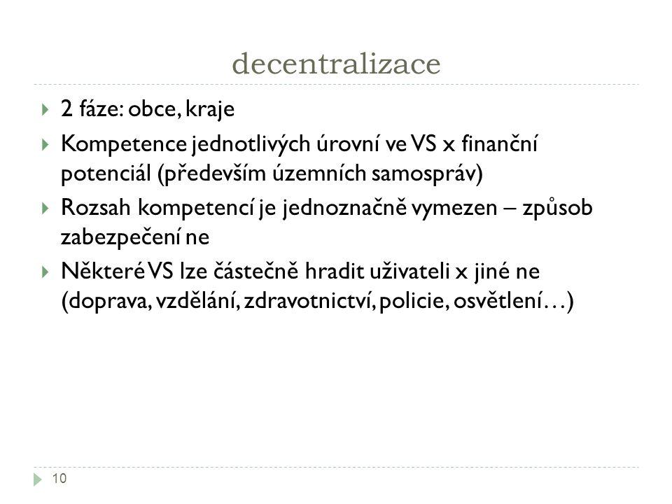 decentralizace  2 fáze: obce, kraje  Kompetence jednotlivých úrovní ve VS x finanční potenciál (především územních samospráv)  Rozsah kompetencí je jednoznačně vymezen – způsob zabezpečení ne  Některé VS lze částečně hradit uživateli x jiné ne (doprava, vzdělání, zdravotnictví, policie, osvětlení…) 10