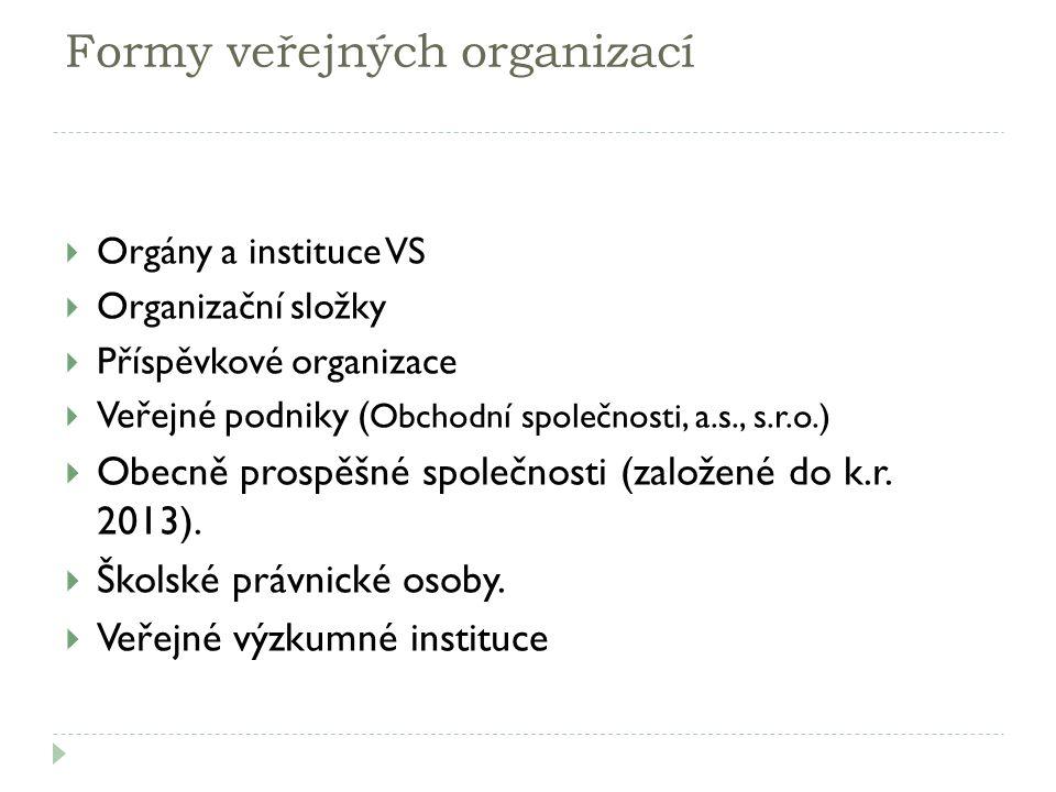 Formy veřejných organizací  Orgány a instituce VS  Organizační složky  Příspěvkové organizace  Veřejné podniky ( Obchodní společnosti, a.s., s.r.o.)  Obecně prospěšné společnosti (založené do k.r.