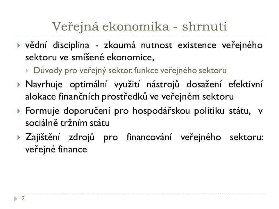 Veřejná ekonomika - shrnutí  vědní disciplina - zkoumá nutnost existence veřejného sektoru ve smíšené ekonomice,  Důvody pro veřejný sektor, funkce veřejného sektoru  Navrhuje optimální využití nástrojů dosažení efektivní alokace finančních prostředků ve veřejném sektoru  Formuje doporučení pro hospodářskou politiku státu, v sociálně tržním státu  Zajištění zdrojů pro financování veřejného sektoru: veřejné finance 2