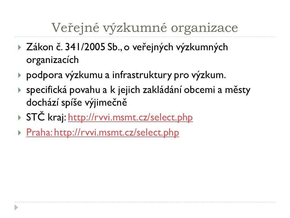 Veřejné výzkumné organizace  Zákon č. 341/2005 Sb., o veřejných výzkumných organizacích  podpora výzkumu a infrastruktury pro výzkum.  specifická p