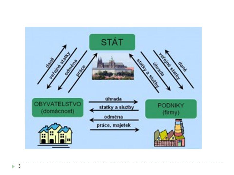 Varianty zajišťování veřejných služeb 1.