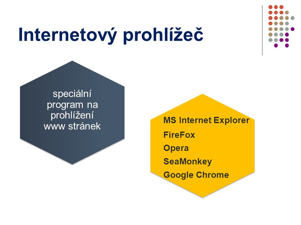Webový server uchovává a spravuje www stránky ve zdrojovém tvaru na žádost posílá stránky prohlížeči