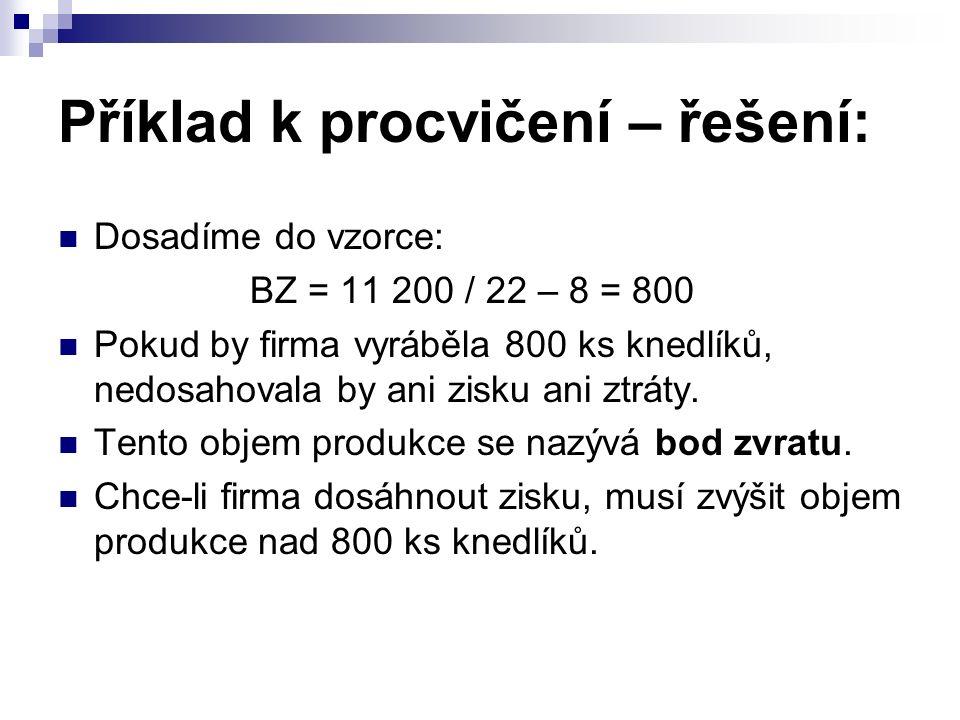 Příklad k procvičení – řešení: Dosadíme do vzorce: BZ = 11 200 / 22 – 8 = 800 Pokud by firma vyráběla 800 ks knedlíků, nedosahovala by ani zisku ani ztráty.