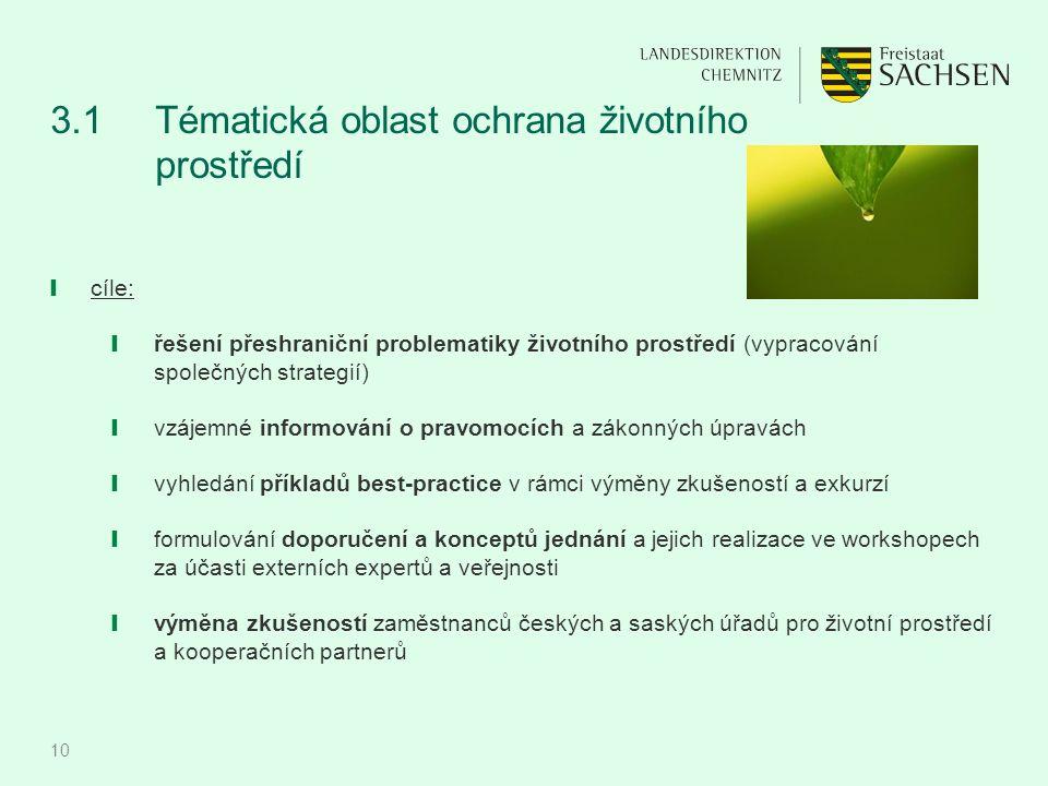 10 3.1Tématická oblast ochrana životního prostředí ❙ cíle: ❙ řešení přeshraniční problematiky životního prostředí (vypracování společných strategií) ❙