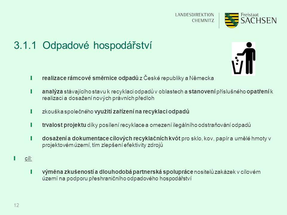 12 3.1.1Odpadové hospodářství ❙ realizace rámcové směrnice odpadů z České republiky a Německa ❙ analýza stávajícího stavu k recyklaci odpadů v oblaste