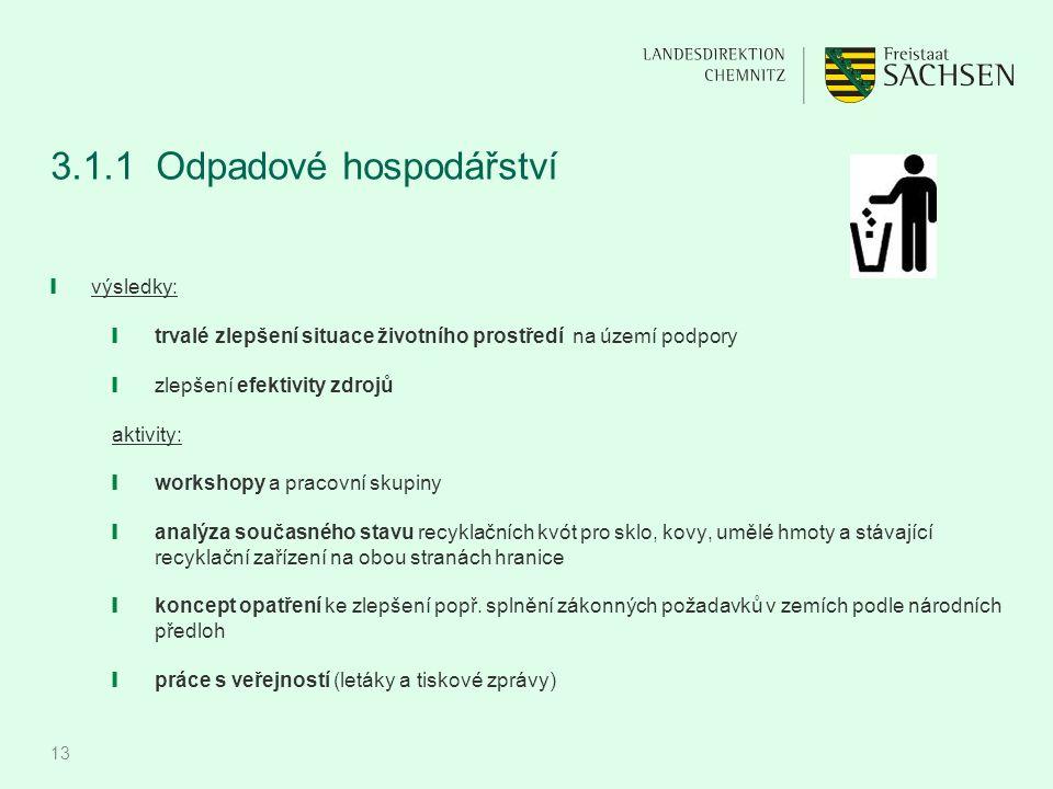 13 3.1.1Odpadové hospodářství ❙ výsledky: ❙ trvalé zlepšení situace životního prostředí na území podpory ❙ zlepšení efektivity zdrojů aktivity: ❙ work