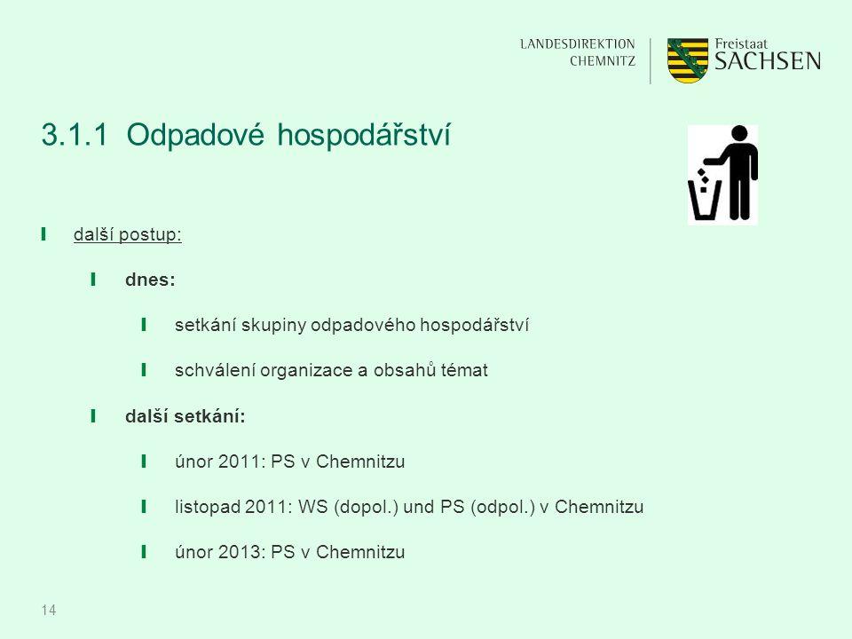 14 3.1.1Odpadové hospodářství ❙ další postup: ❙ dnes: ❙ setkání skupiny odpadového hospodářství ❙ schválení organizace a obsahů témat ❙ další setkání:
