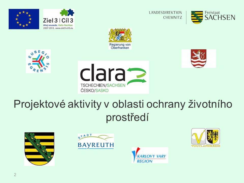 2 Projektové aktivity v oblasti ochrany životního prostředí