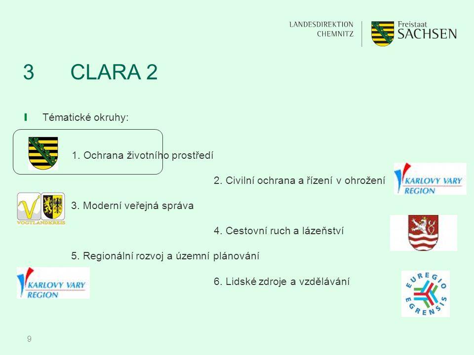 9 3CLARA 2 ❙ Tématické okruhy: 1. Ochrana životního prostředí 2. Civilní ochrana a řízení v ohrožení 3. Moderní veřejná správa 4. Cestovní ruch a láze