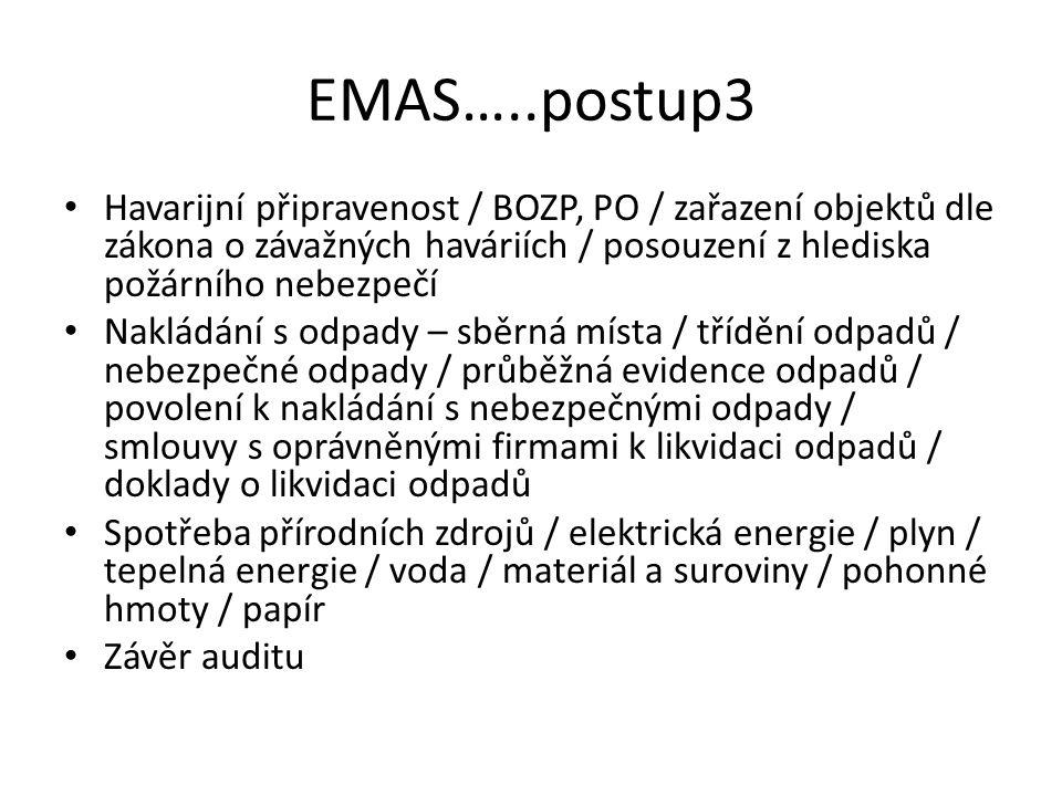 EMAS…..postup3 Havarijní připravenost / BOZP, PO / zařazení objektů dle zákona o závažných haváriích / posouzení z hlediska požárního nebezpečí Nakládání s odpady – sběrná místa / třídění odpadů / nebezpečné odpady / průběžná evidence odpadů / povolení k nakládání s nebezpečnými odpady / smlouvy s oprávněnými firmami k likvidaci odpadů / doklady o likvidaci odpadů Spotřeba přírodních zdrojů / elektrická energie / plyn / tepelná energie / voda / materiál a suroviny / pohonné hmoty / papír Závěr auditu