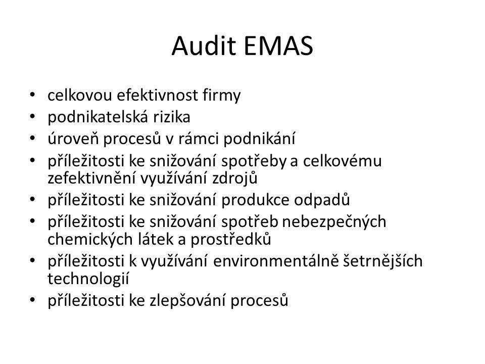 Audit EMAS celkovou efektivnost firmy podnikatelská rizika úroveň procesů v rámci podnikání příležitosti ke snižování spotřeby a celkovému zefektivněn