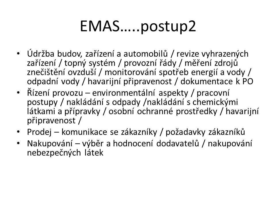 EMAS…..postup2 Údržba budov, zařízení a automobilů / revize vyhrazených zařízení / topný systém / provozní řády / měření zdrojů znečištění ovzduší / monitorování spotřeb energií a vody / odpadní vody / havarijní připravenost / dokumentace k PO Řízení provozu – environmentální aspekty / pracovní postupy / nakládání s odpady /nakládání s chemickými látkami a přípravky / osobní ochranné prostředky / havarijní připravenost / Prodej – komunikace se zákazníky / požadavky zákazníků Nakupování – výběr a hodnocení dodavatelů / nakupování nebezpečných látek