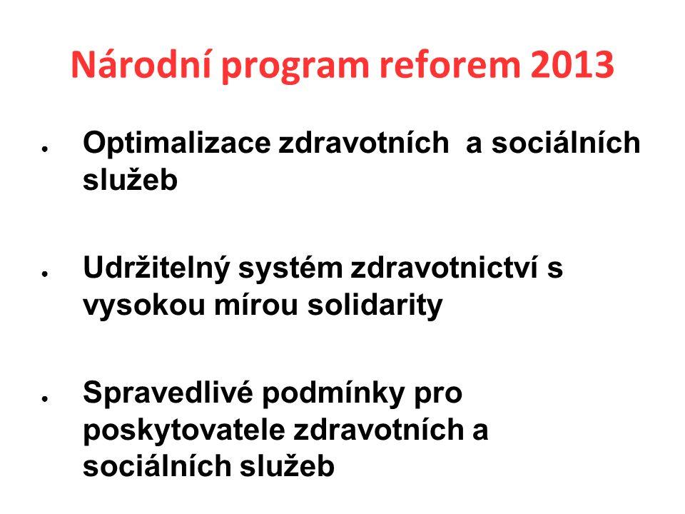 Národní program reforem 2013 ● Optimalizace zdravotních a sociálních služeb ● Udržitelný systém zdravotnictví s vysokou mírou solidarity ● Spravedlivé podmínky pro poskytovatele zdravotních a sociálních služeb