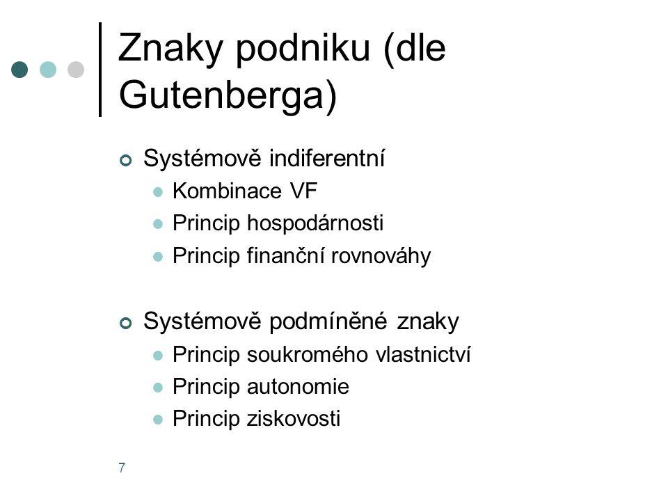 7 Znaky podniku (dle Gutenberga) Systémově indiferentní Kombinace VF Princip hospodárnosti Princip finanční rovnováhy Systémově podmíněné znaky Princip soukromého vlastnictví Princip autonomie Princip ziskovosti
