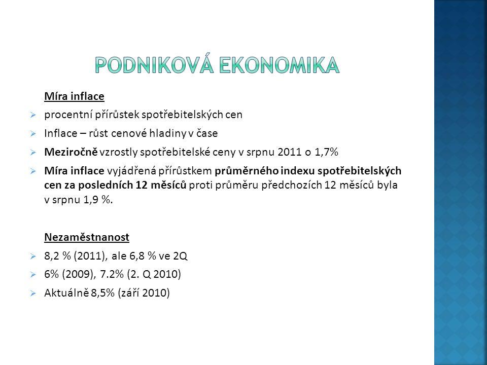 Míra inflace  procentní přírůstek spotřebitelských cen  Inflace – růst cenové hladiny v čase  Meziročně vzrostly spotřebitelské ceny v srpnu 2011 o
