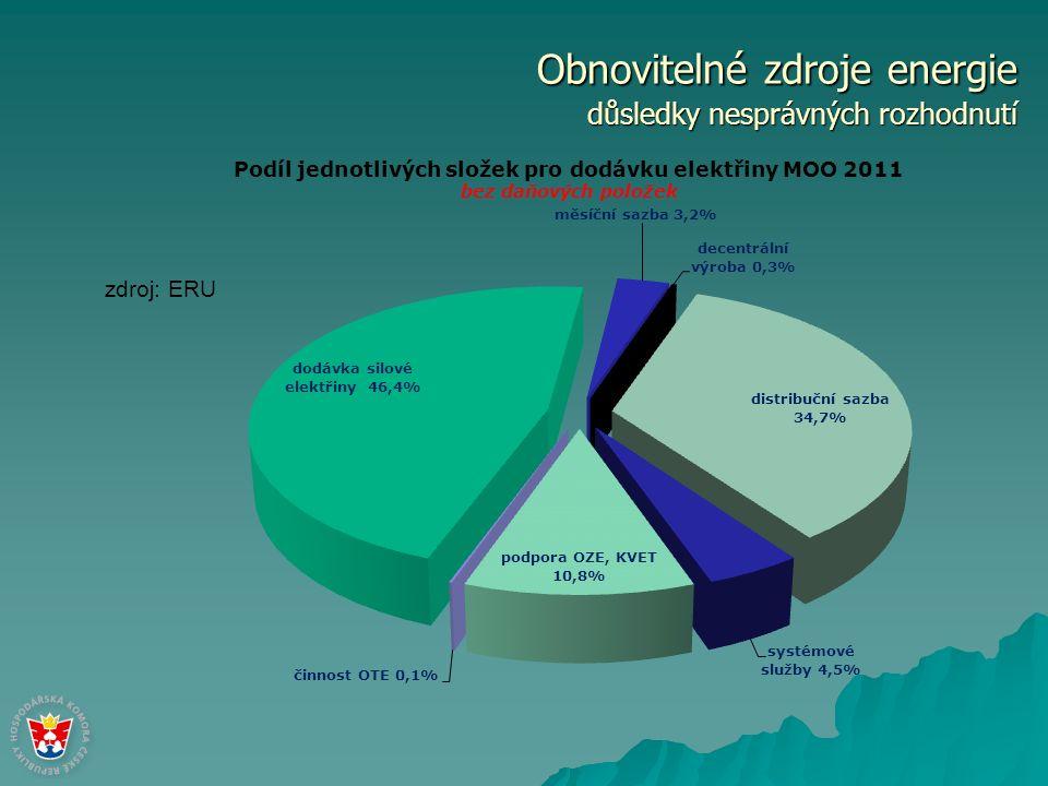 Obnovitelné zdroje energie důsledky nesprávných rozhodnutí zdroj: ERU