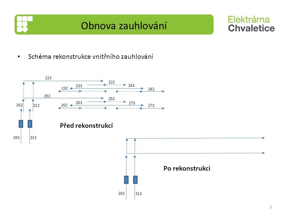 Garantované parametry: – Prašnost v celém prostoru vnitřního zauhlování v jakémkoliv provozním režimu nebude větší než 10 mg/Nm 3 – Přepravní kapacita paliva bude minimálně 1200 t/h – Spotřeba elektrické energie: součet instalovaného příkonu všech spotřebičů po rekonstrukci musí být stejný případně menší než před rekonstrukci.