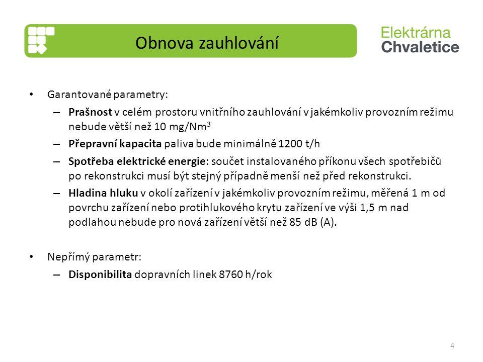 Předběžný harmonogram akce s hlavními milníky: 5 Obnova zauhlování Podání nabídek 7.