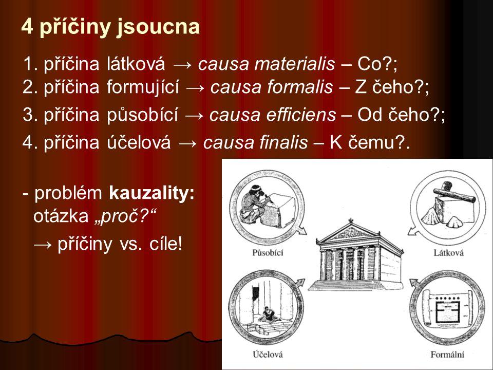 4 příčiny jsoucna 1. příčina látková → causa materialis – Co?; 2. příčina formující → causa formalis – Z čeho?; 3. příčina působící → causa efficiens