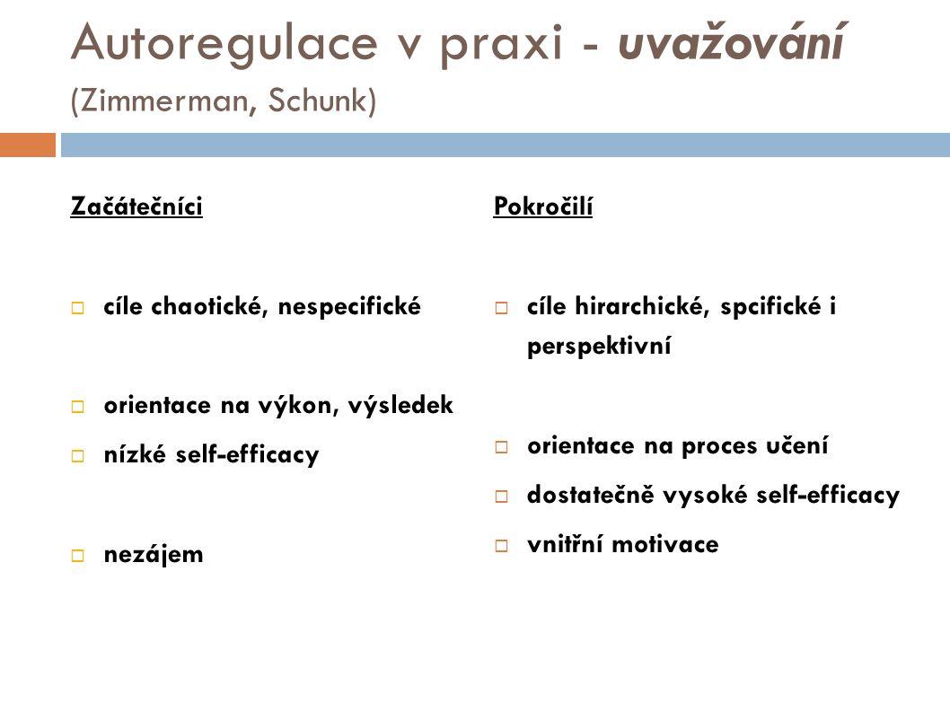 Autoregulace v praxi - uvažování (Zimmerman, Schunk) Začátečníci  cíle chaotické, nespecifické  orientace na výkon, výsledek  nízké self-efficacy  nezájem Pokročilí  cíle hirarchické, spcifické i perspektivní  orientace na proces učení  dostatečně vysoké self-efficacy  vnitřní motivace