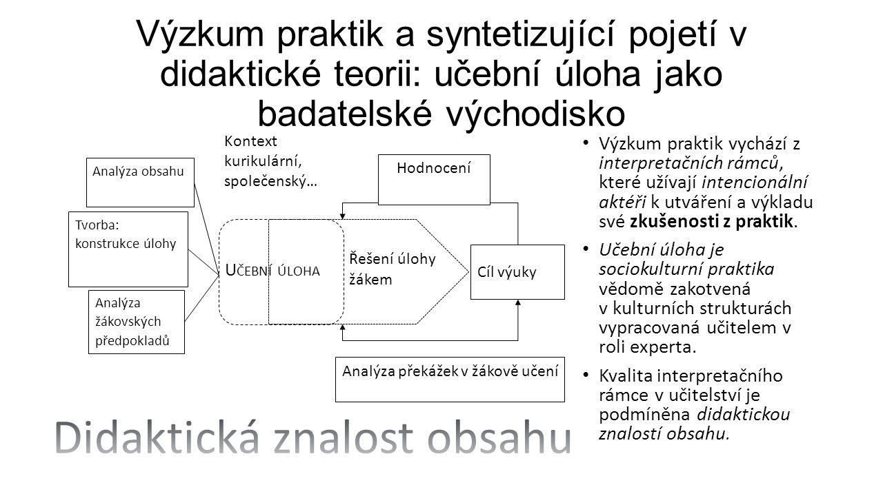 """Proslulá maturitní úloha 22: ilustrace dvojí dimenze oborově didaktického faktu Správná odpověď / /: Položka B (plášť kužele – """"čepice ) Položka C (povrch rotačního kužele, s podstavou) r – poloměr, d – průměr, v – výška, s - poloměr pláště, S – střed podstavy, V – vrchol Problém syntézy ontodidaktické a psychodidaktické dimenze Problém chórismu"""