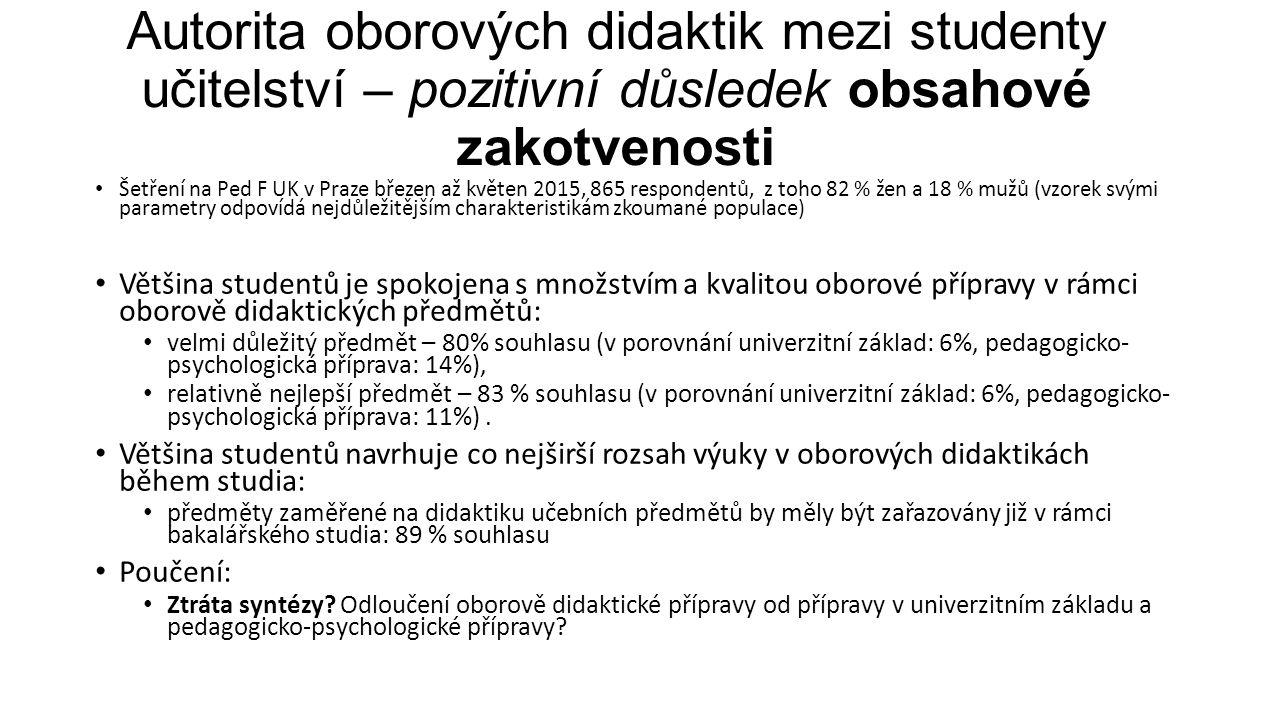 Autorita oborových didaktik mezi studenty učitelství – pozitivní důsledek obsahové zakotvenosti Šetření na Ped F UK v Praze březen až květen 2015, 865 respondentů, z toho 82 % žen a 18 % mužů (vzorek svými parametry odpovídá nejdůležitějším charakteristikám zkoumané populace) Většina studentů je spokojena s množstvím a kvalitou oborové přípravy v rámci oborově didaktických předmětů: velmi důležitý předmět – 80% souhlasu (v porovnání univerzitní základ: 6%, pedagogicko- psychologická příprava: 14%), relativně nejlepší předmět – 83 % souhlasu (v porovnání univerzitní základ: 6%, pedagogicko- psychologická příprava: 11%).
