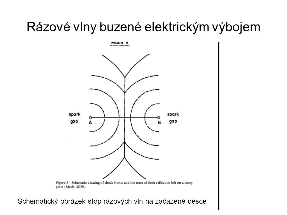 Rázové vlny buzené elektrickým výbojem Schematický obrázek stop rázových vln na začazené desce