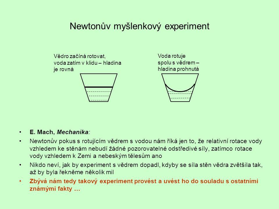 Newtonův myšlenkový experiment E. Mach, Mechanika: Newtonův pokus s rotujícím vědrem s vodou nám říká jen to, že relativní rotace vody vzhledem ke stě