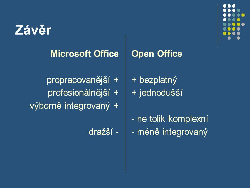 Microsoft Office propracovanější + profesionálnější + výborně integrovaný + dražší - Open Office + bezplatný + jednodušší - ne tolik komplexní - méně integrovaný
