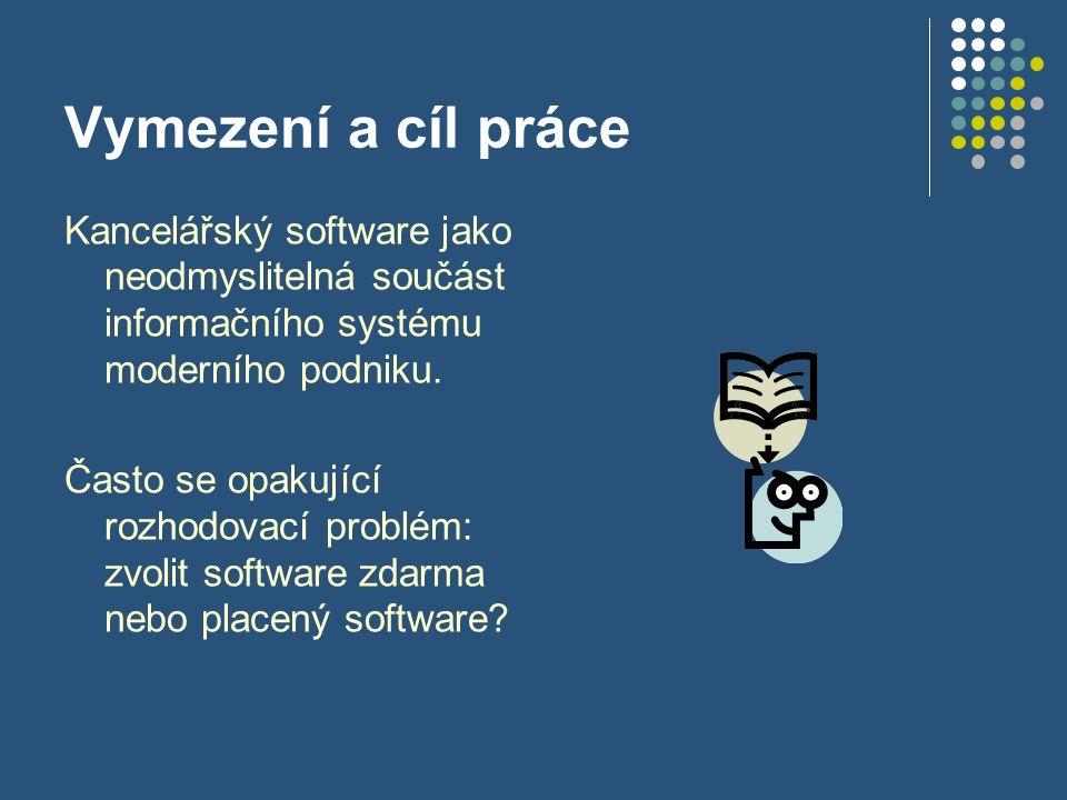 Kancelářský software jako neodmyslitelná součást informačního systému moderního podniku.