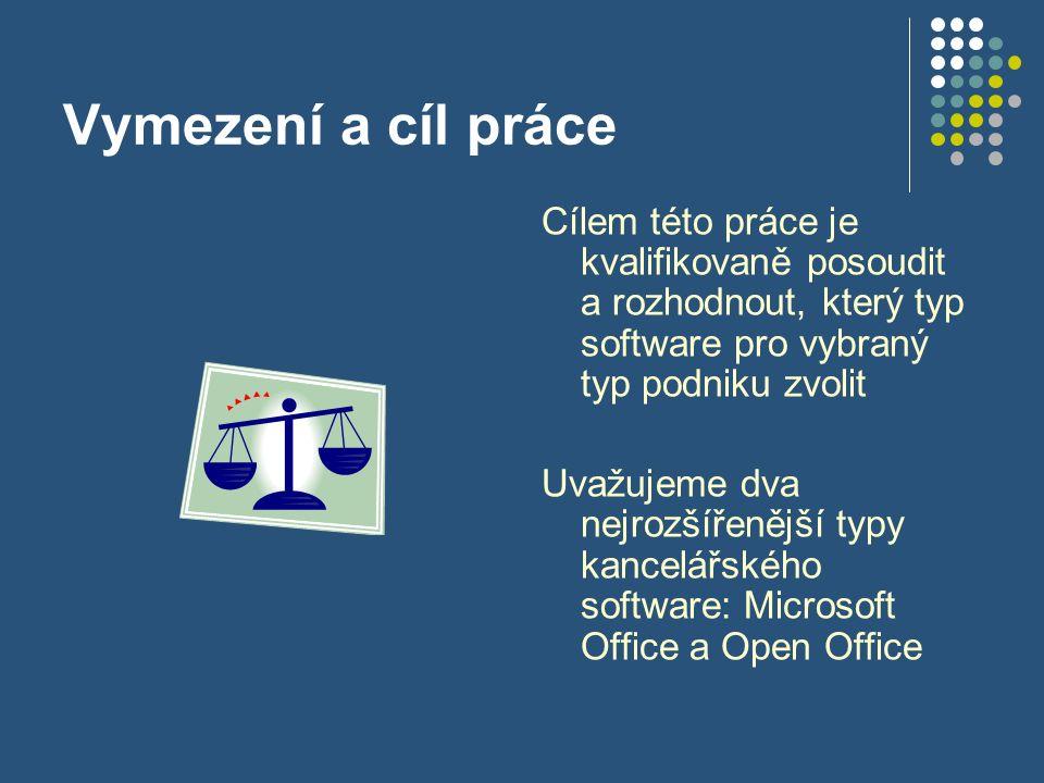 Vymezení a cíl práce Cílem této práce je kvalifikovaně posoudit a rozhodnout, který typ software pro vybraný typ podniku zvolit Uvažujeme dva nejrozšířenější typy kancelářského software: Microsoft Office a Open Office