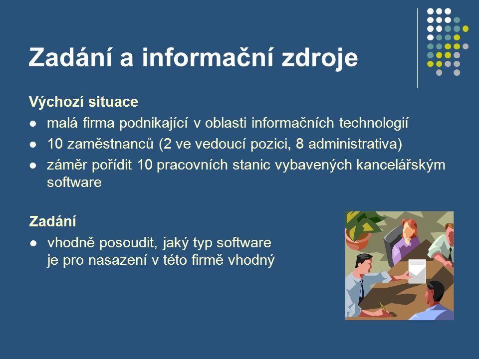 Výchozí situace malá firma podnikající v oblasti informačních technologií 10 zaměstnanců (2 ve vedoucí pozici, 8 administrativa) záměr pořídit 10 pracovních stanic vybavených kancelářským software Zadání vhodně posoudit, jaký typ software je pro nasazení v této firmě vhodný