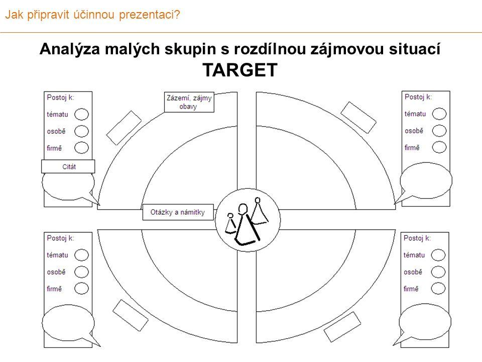 Jak připravit účinnou prezentaci Analýza malých skupin s rozdílnou zájmovou situací TARGET