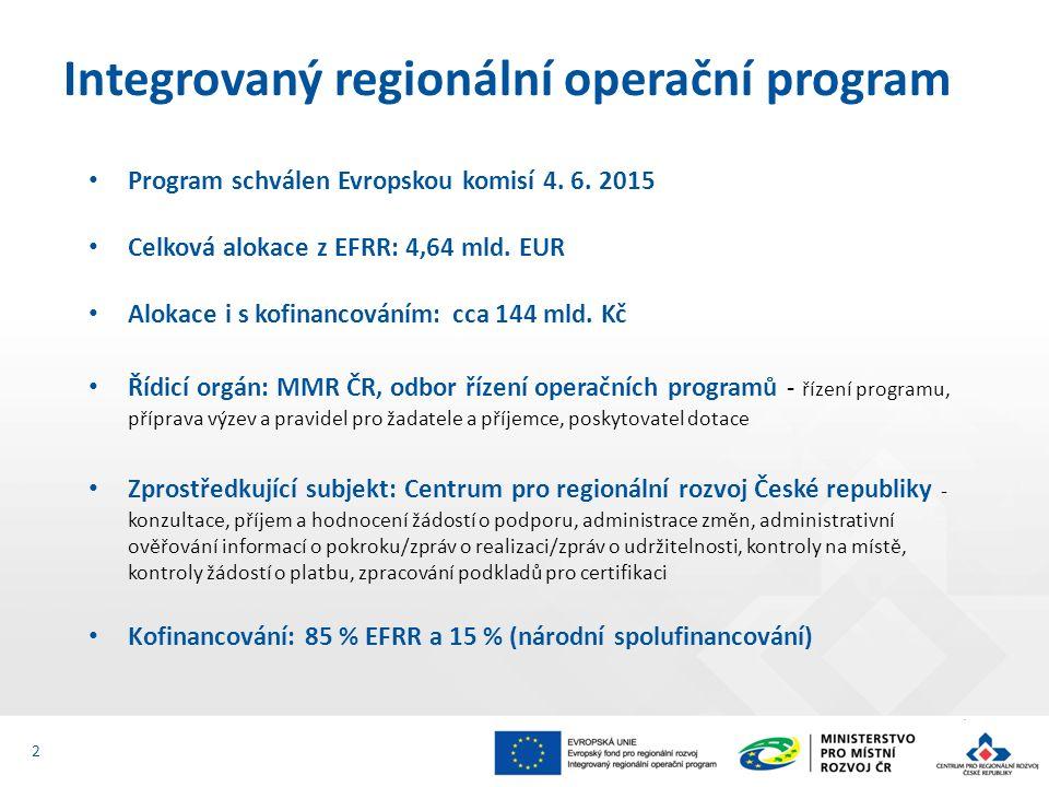 Program schválen Evropskou komisí 4. 6. 2015 Celková alokace z EFRR: 4,64 mld. EUR Alokace i s kofinancováním: cca 144 mld. Kč Řídicí orgán: MMR ČR, o
