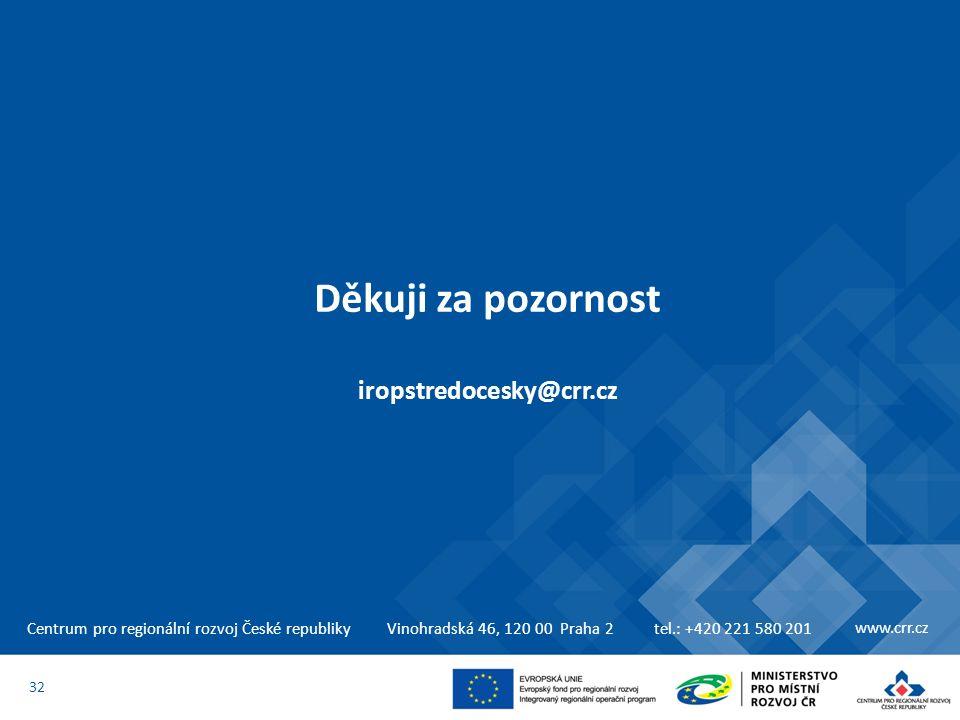 Centrum pro regionální rozvoj České republikyVinohradská 46, 120 00 Praha 2tel.: +420 221 580 201 www.crr.cz 32 Děkuji za pozornost iropstredocesky@crr.cz