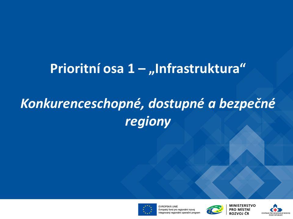 SC 1.1 Zvýšení regionální mobility prostřednictvím modernizace a rozvoje sítí regionální silniční infrastruktury navazující na síť TEN-T SC 1.2 Zvýšení podílu udržitelných forem dopravy SC 1.3 Zvýšení připravenosti k řešení a řízení rizik a katastrof Prioritní osa 1 - INFRASTRUKTURA 6