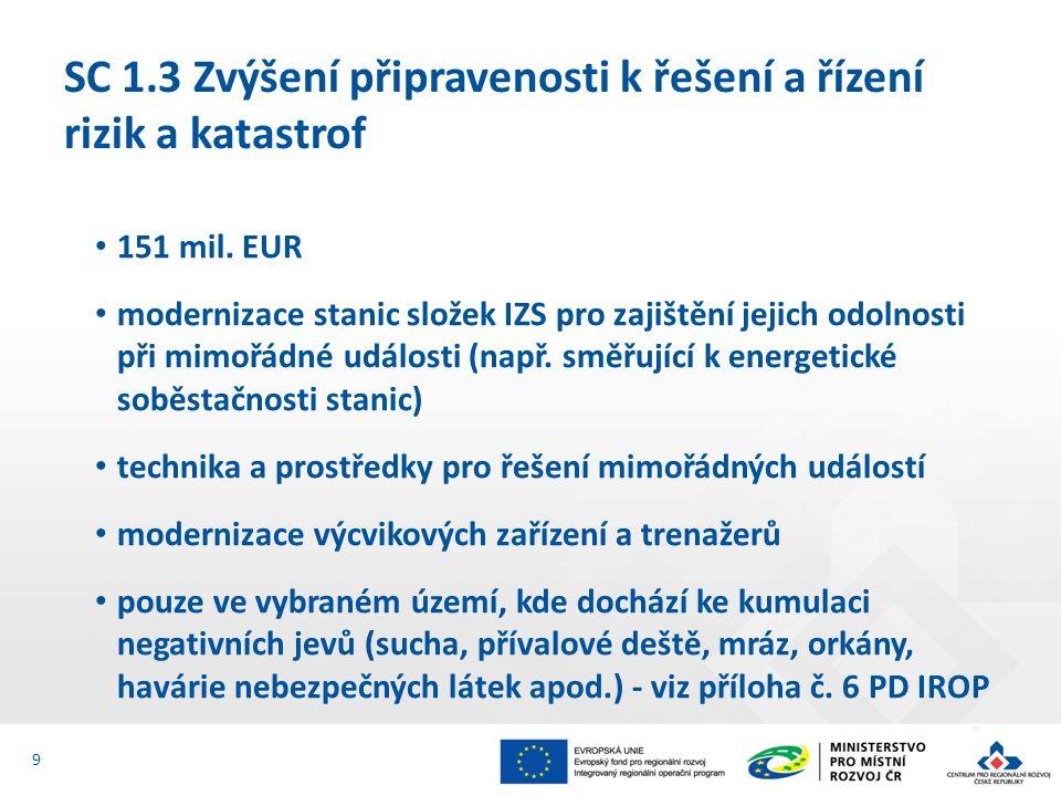 151 mil. EUR modernizace stanic složek IZS pro zajištění jejich odolnosti při mimořádné události (např. směřující k energetické soběstačnosti stanic)
