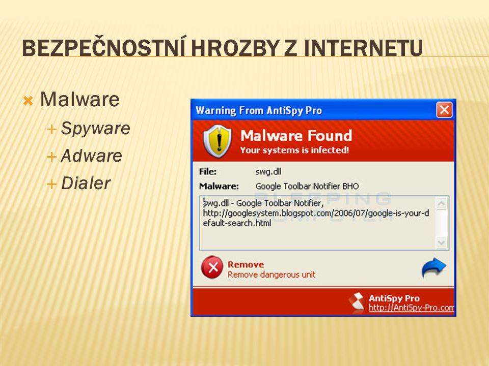 BEZPEČNOSTNÍ HROZBY Z INTERNETU  Malware  Spyware  Adware  Dialer