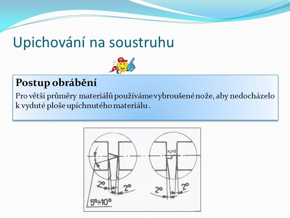 Zapichování na soustruhu Základní nastavení 1) Příprava nástrojů a měřidel.