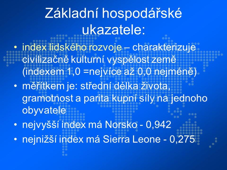 Základní hospodářské ukazatele: index lidského rozvoje – charakterizuje civilizačně kulturní vyspělost země (indexem 1,0 =nejvíce až 0,0 nejméně) měřítkem je: střední délka života, gramotnost a parita kupní síly na jednoho obyvatele nejvyšší index má Norsko - 0,942 nejnižší index má Sierra Leone - 0,275