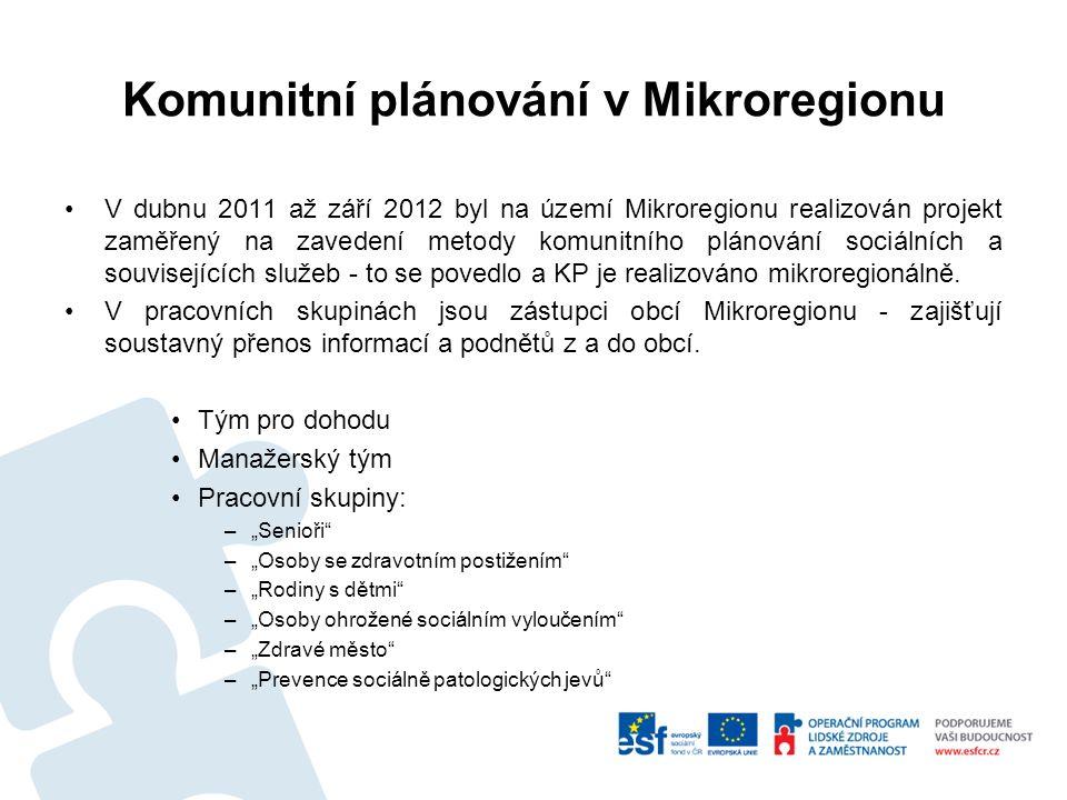 Komunitní plánování v Mikroregionu V dubnu 2011 až září 2012 byl na území Mikroregionu realizován projekt zaměřený na zavedení metody komunitního plánování sociálních a souvisejících služeb - to se povedlo a KP je realizováno mikroregionálně.
