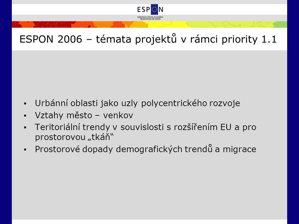 ESPON 2006 – témata projektů v rámci priority 1.1 Urbánní oblasti jako uzly polycentrického rozvoje Vztahy město – venkov Teritoriální trendy v souvis