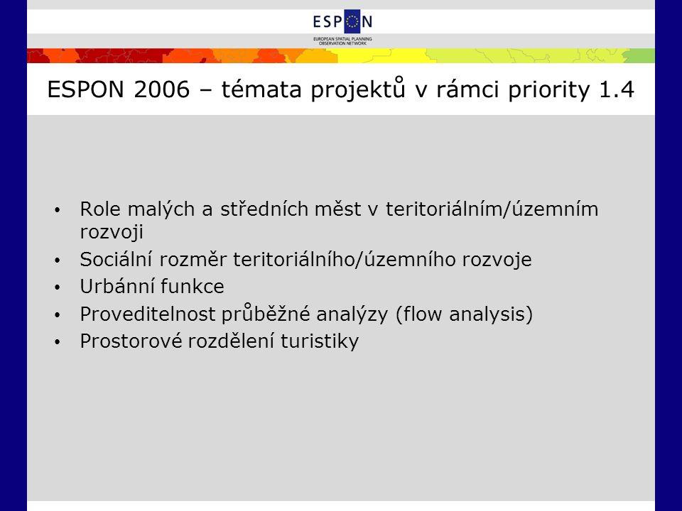ESPON 2006 – témata projektů v rámci priority 1.4 Role malých a středních měst v teritoriálním/územním rozvoji Sociální rozměr teritoriálního/územního rozvoje Urbánní funkce Proveditelnost průběžné analýzy (flow analysis) Prostorové rozdělení turistiky