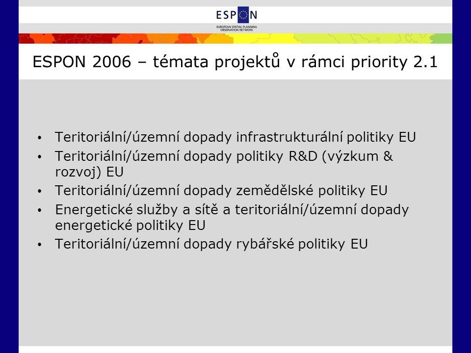 ESPON 2006 – témata projektů v rámci priority 2.1 Teritoriální/územní dopady infrastrukturální politiky EU Teritoriální/územní dopady politiky R&D (výzkum & rozvoj) EU Teritoriální/územní dopady zemědělské politiky EU Energetické služby a sítě a teritoriální/územní dopady energetické politiky EU Teritoriální/územní dopady rybářské politiky EU