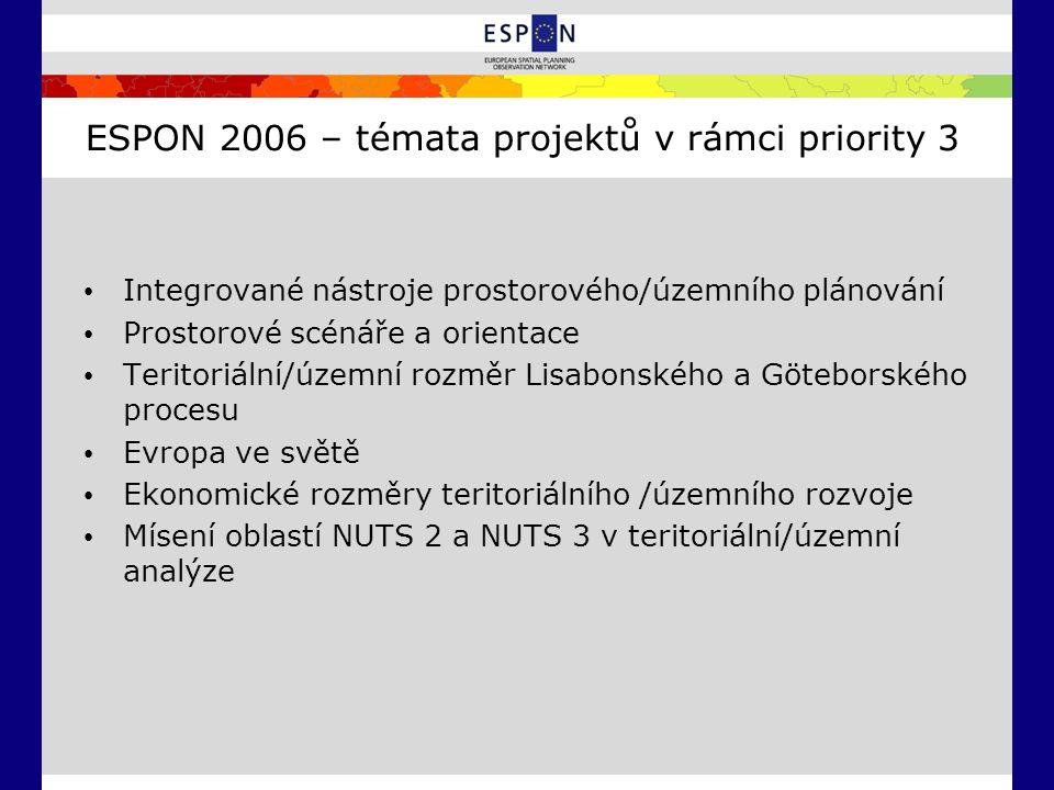 ESPON 2006 – témata projektů v rámci priority 3 Integrované nástroje prostorového/územního plánování Prostorové scénáře a orientace Teritoriální/územn