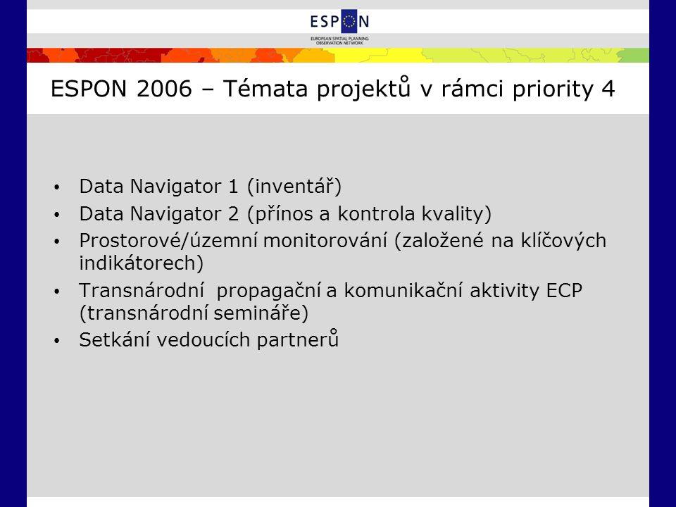 ESPON 2006 – Témata projektů v rámci priority 4 Data Navigator 1 (inventář) Data Navigator 2 (přínos a kontrola kvality) Prostorové/územní monitorování (založené na klíčových indikátorech) Transnárodní propagační a komunikační aktivity ECP (transnárodní semináře) Setkání vedoucích partnerů
